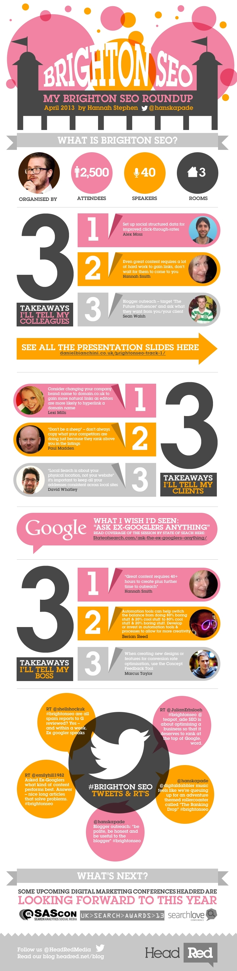 HeadRed BrightonSEO Infographic