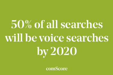 50% of all searches will be voice searches by 2020